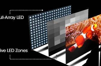 Diferenta dintre LCD-urile cu LED si LCD-urile simple