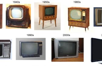 Tot ce trebuie sa stii despre tehnologia televizorului