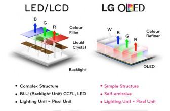 OLED VS LED LCD: Care este cea mai buna tehnologie display ?