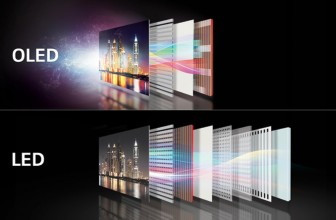 LED LCD vs. OLED vs. plasma